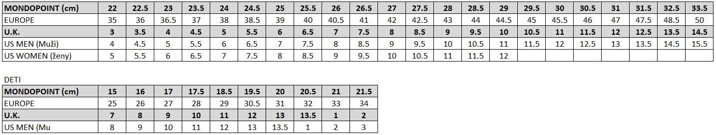 133b9f32daf Specifikace Rossignol X-3 2017 18. Popis produktu. Běžecké boty ...